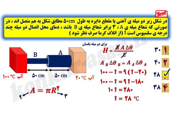 سوالات احتمالی فیزیک کنکور آسان است
