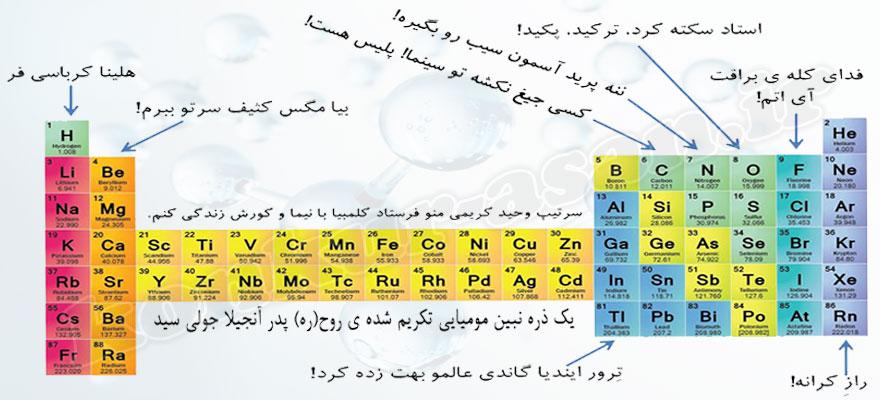 جدول-مندلیف-رمز-گذاری-عارف-ربیعیان