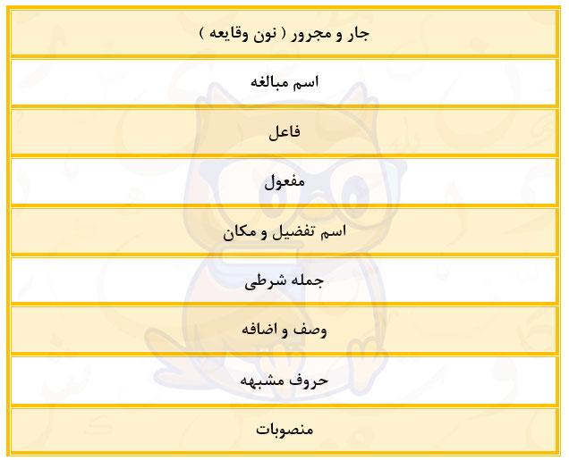 مباحث-مهم-و-ساده-عربی-کنکور